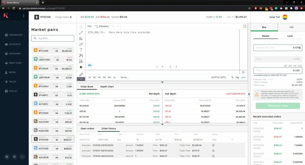 Kinesis trading gold and crypto